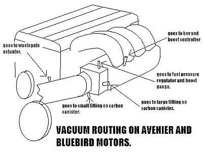 Sr20det Vacuum Diagram Wiring Diagram Site